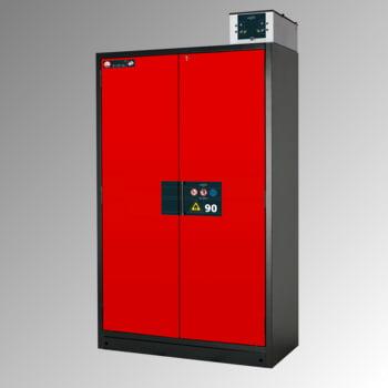 Gefahrstoffschrank - 1.953x1.193x615 mm - 3 Fachböden - Lochblech - Front reinweiß online kaufen - Verwendung 4